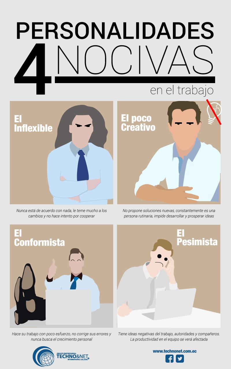 Personalidades-Nocivas