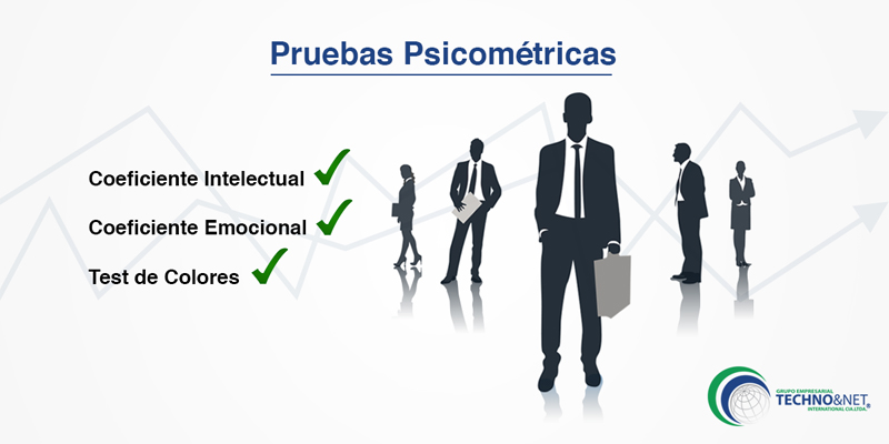 Pruebas_Psicometricas